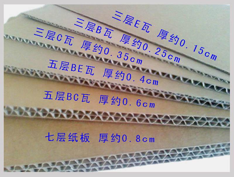 包装纸箱厂家:惠州纸箱订制